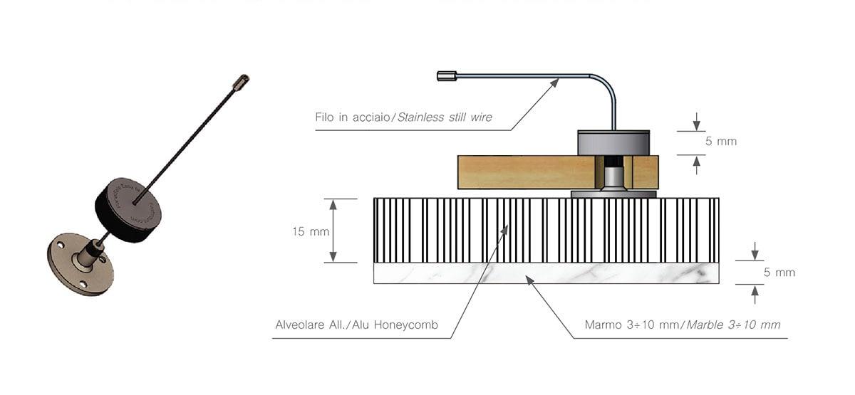 sistema-contenimento-pannelli-soffitto-marmo-alleggerito-alveolare