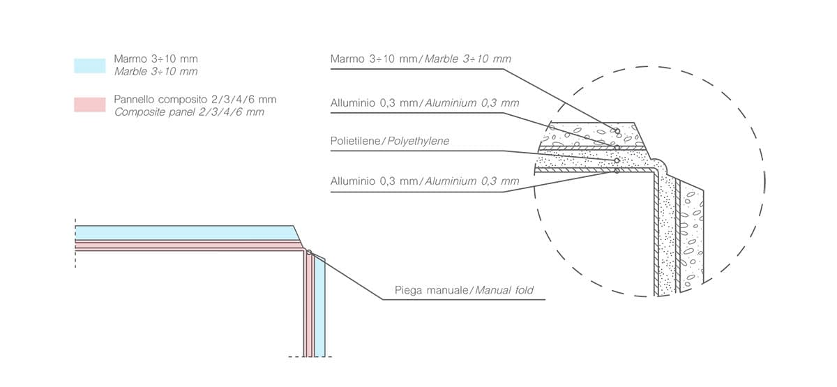produzione-marmo-alleggerito-supporto-dibond